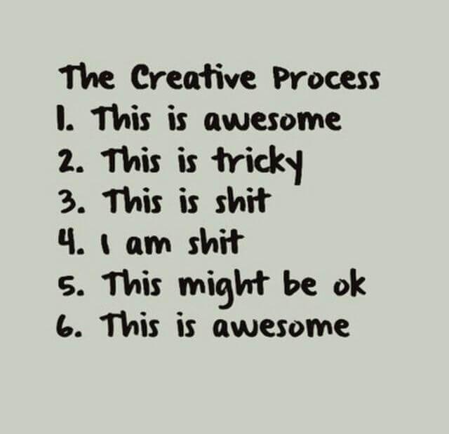 Min kreativa process